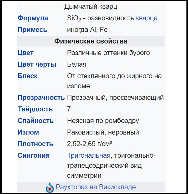 dymchaty-kvarc