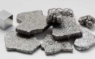 ЖЕЛЕЗО — металл № 1 в мире