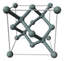 Кристаллическая структура кремния