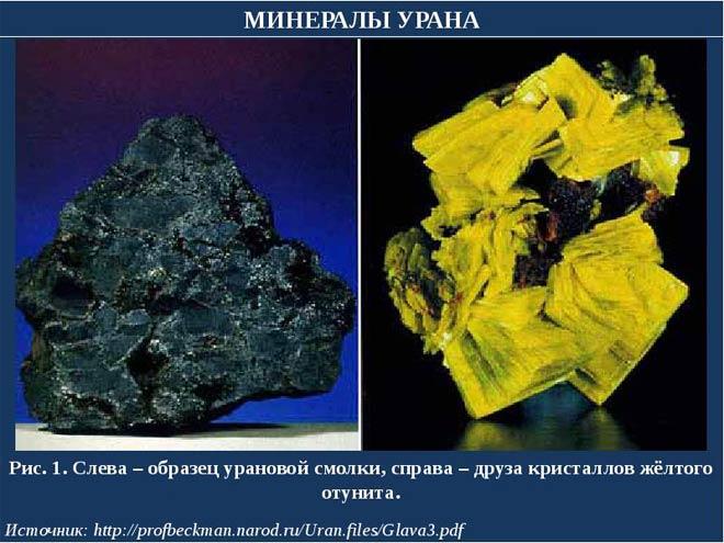 минералы урана