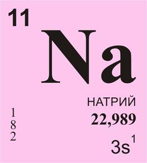 натрий-элемент